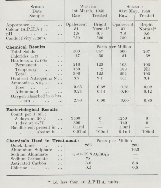 1948 analysis 001
