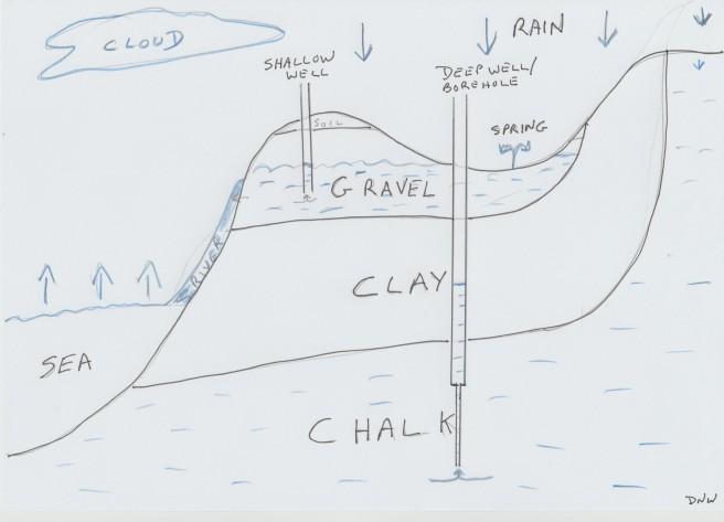 A8 Strata Diagram 001 (2)