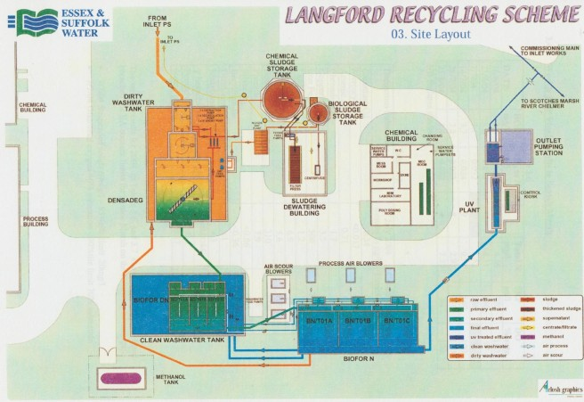 Recycling plant 001