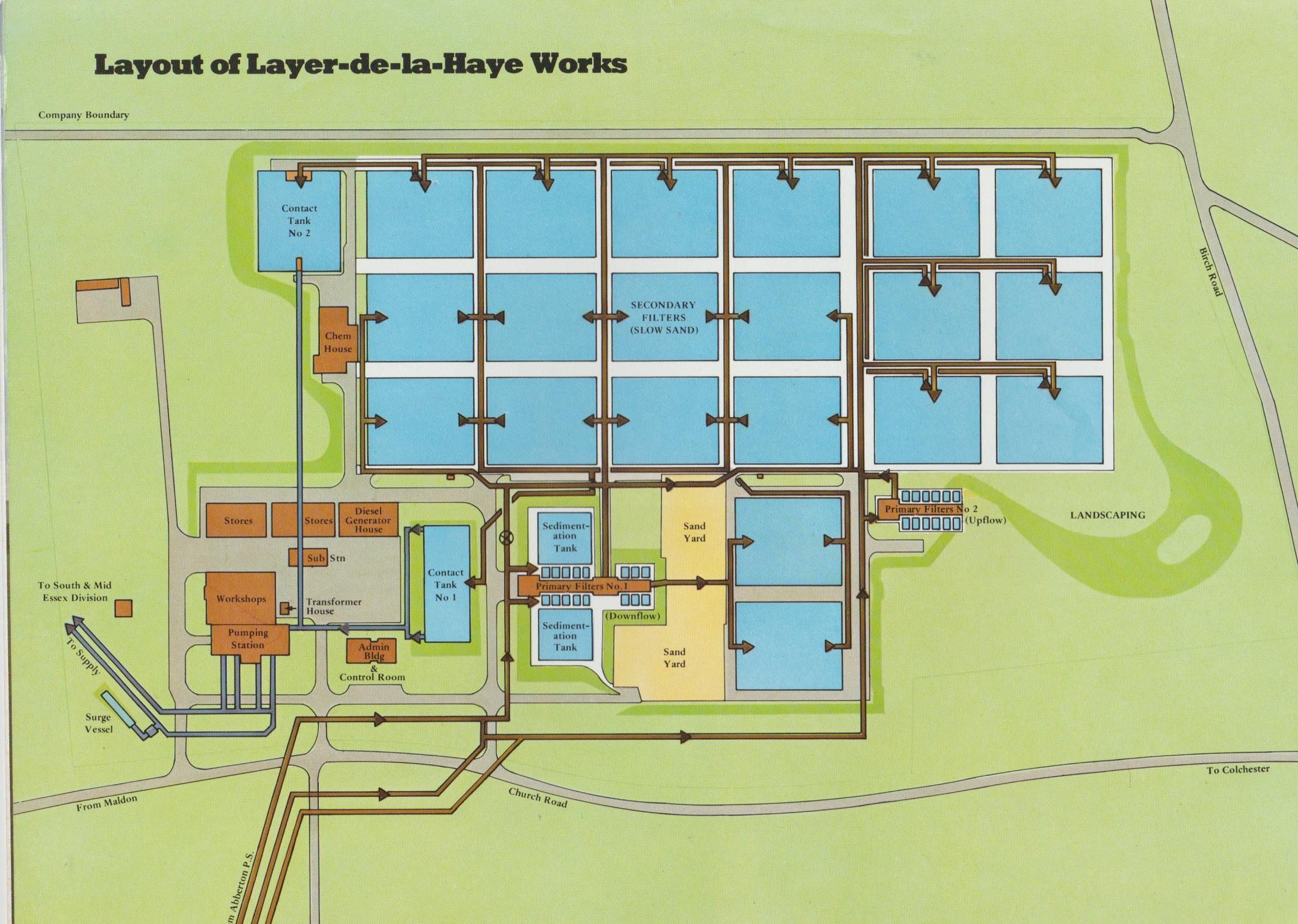 Layer Schematic 001
